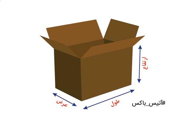 جعبه بسته بندی